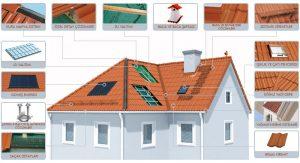 çatı sistemleri uygulama