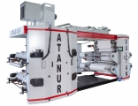 Atanur Makine Sanayi Ve Ticaret A.ş.