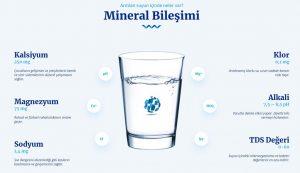 Meridyen Su Arıtma Sistemleri www.expogi.com (1).